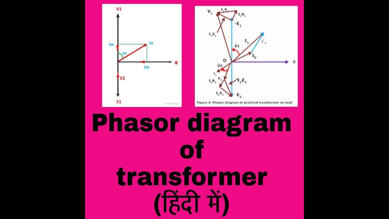 Phasor Diagram Of Transformer