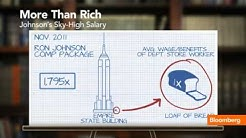 Average CEO Pay vs. Worker Pay: 204 to 1