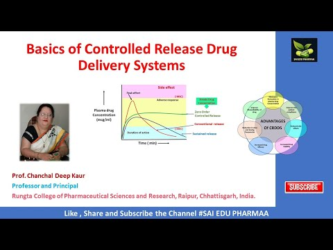 Controlled Release Drug Delivery Systems