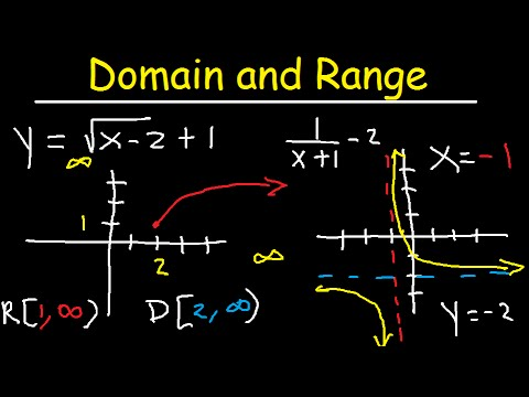 Domain and Range Functions & Graphs - Linear, Quadratic, Rat
