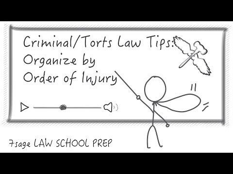 Contract Law Tips: How to Structure Your Contracts Exam