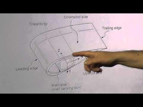 19. Structural design of wind turbine blades