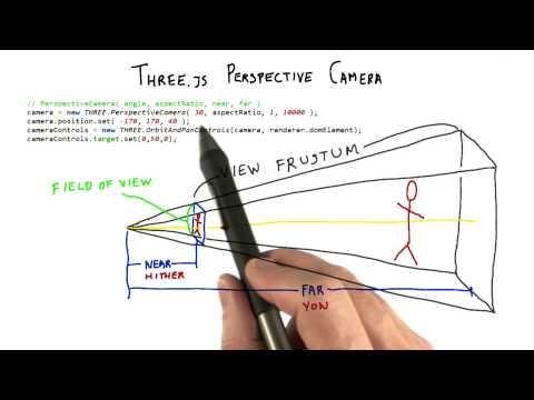 Three.js Perspective Camera - Interactive 3D Graphics