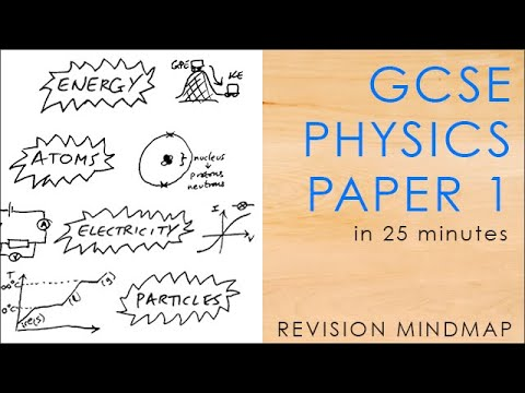 All of PHYSICS PAPER 1 in 25 mins - GCSE Science Revision Mindmap 9-1