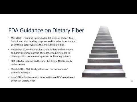 Update on Dietary Fiber on the Nutrition Facts Label