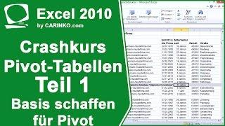 Crashkurs und Einstieg in Excel PIVOT Tabellen - Teil 1 Daten aufbereiten - by CARINKO.com