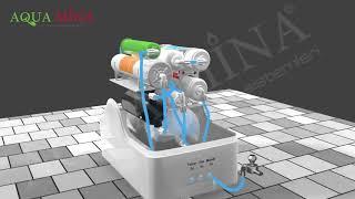 Aqua Mina Kapalı Kasa Su Arıtma Cihazı Nasıl Çalışır? Su Arıtma Cihazı Animasyonu