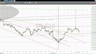 www.SP500Chart.com S&P 500 Technical Chart Analysis for 6/11/2012