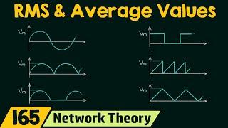 RMS \\u0026 Average Values of Standard Waveforms