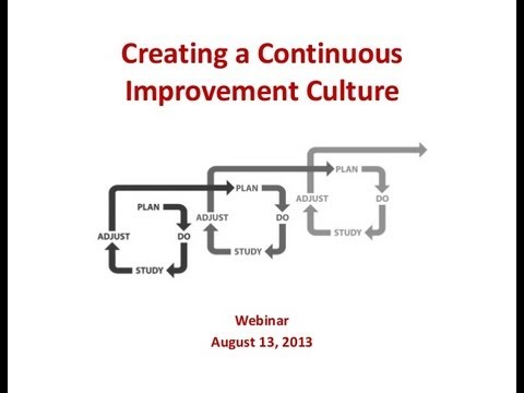 Creating A Continuous Improvement Culture