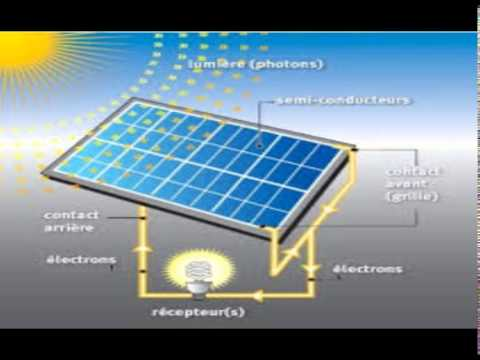 PANNEAUX SOLAIRES et photons comment ca fonctionne avec France Pac Environnement