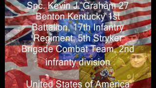 List of the dead in Afghan || Warlance Entertainment