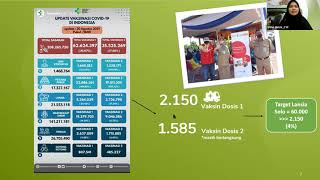 "3.1. Inovasi Pelayanan Vaksin COVID-19 melaluiProgram ""Mobile Vaccine"" Meningkatkan Vaksinasi diSolo"
