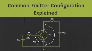 BJT: Common Emitter Configuration (Input and Output Characteristics) Explained