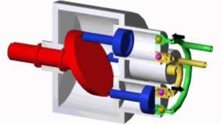 Pompe à trois pistons axiaux   YouTube