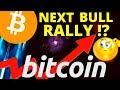 BITCOIN NEXT RALLY STARTING NOW? bitcoin litecoin price prediction, analysis, news, trading