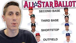 My Early 2019 Mlb All Star Game Starter Picks