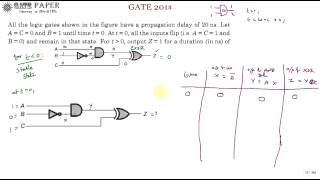 GATE ECE 2015 Output of a given combinational circuit if each gate has 20 ns propagation delay