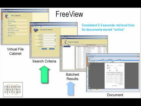 Introduction to FreeView