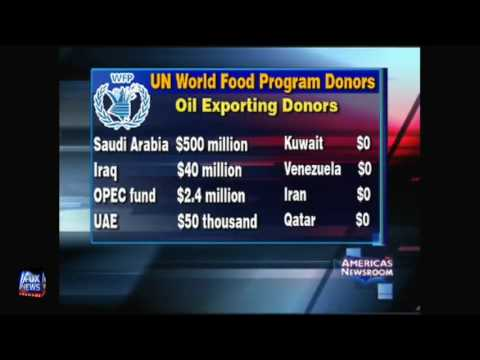 Oil Rich Islamic Countries Give Little To No Aid
