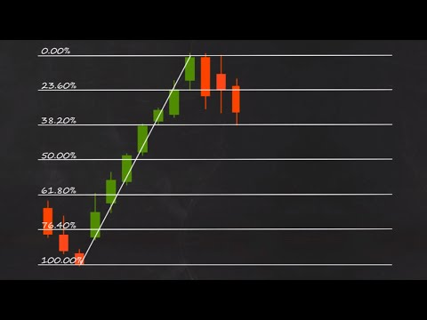 How to Trade Fibonacci Retracements