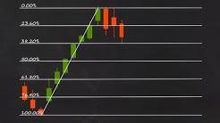 How to Trade Fibonacci Retracements