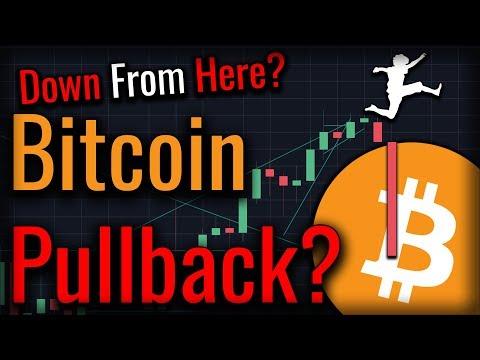 Massive Bitcoin Correction! Bitcoin Begins Retracement!