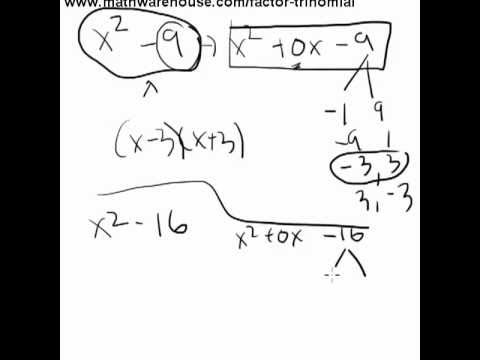 How to factor quadratic trinomails(ax^2+bx + c),step by step