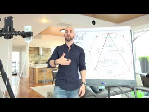 The Life Mastery Blueprint & Life Management System