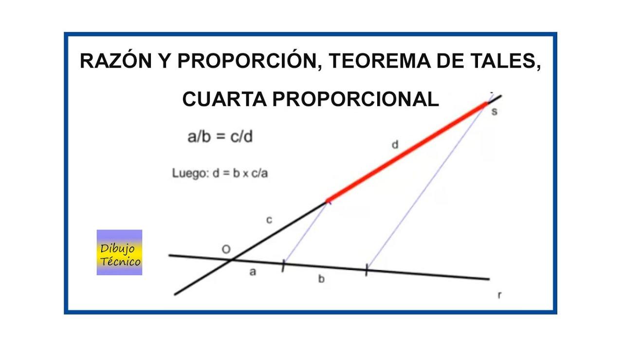 Razón y proporción. Th. de Tales. Cuarta proporcional. Producto y cociente  de dos segmentos