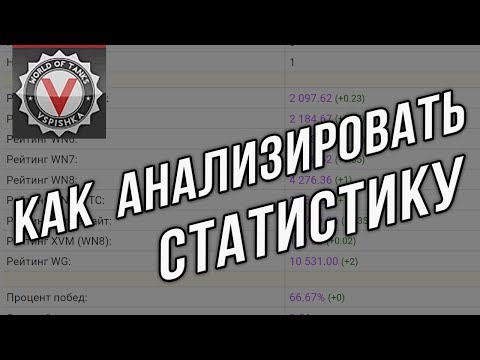 Как узнать свой wn8 в world of tanks