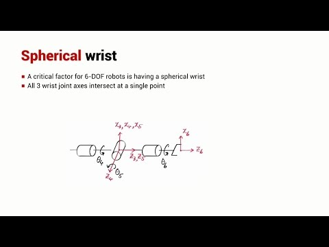 Different Approach to Solving Inverse Kinematics | Lesson