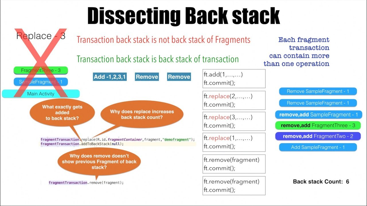 Fragments - Part 7, Dissecting back stack