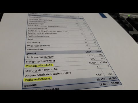 Seehofer/ Haldenwang verhöhnen Opfer: von Linken angeblich keine Hakenkreuze oder Volksverhetzung