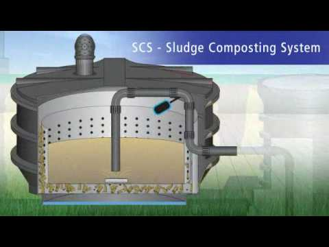 Septic Sludge Composting System Youtube