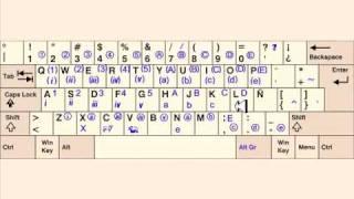 Tipografía especial para ondas de elliott