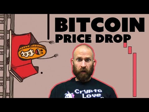 Bitcoin Price Drop Today – Why Are Crypto Markets Crashing?
