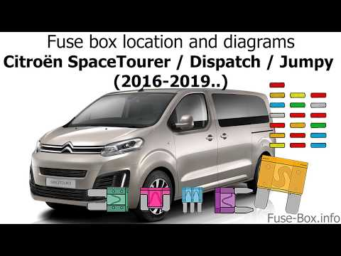 Fuse box location and diagrams: Citroen SpaceTourer (2016-2019..) - YouTubeYouTube