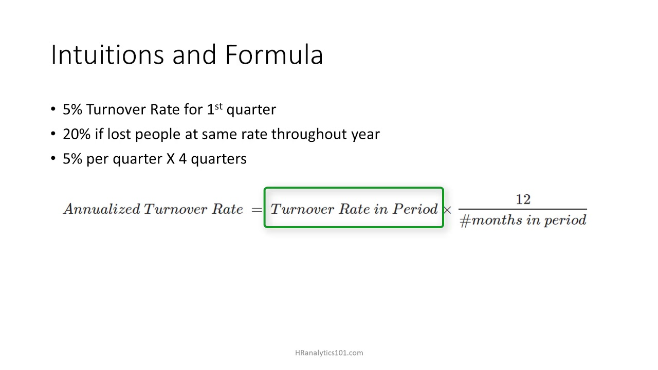 2 Minute Tutorial: How To Calculate Annualized Employee Turnover Rate