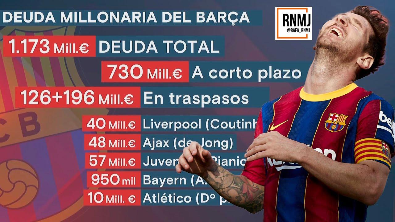 Deuda del Barcelona 1173 millones de euros