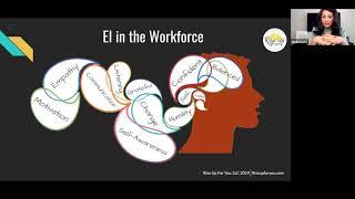 ECofOC Coaching Conversations - Top Career Skills You & Your Team Need Now! - Nada Lena Nasserdeen