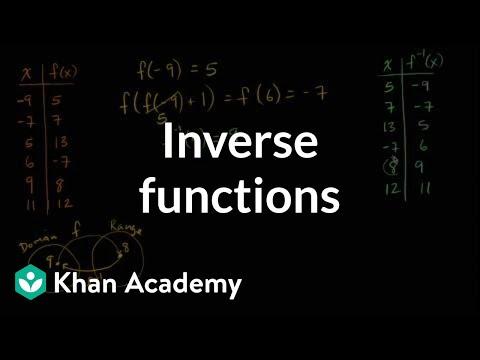 Understanding inverse functions | Functions and their graphs | Algebra II | Khan Academy