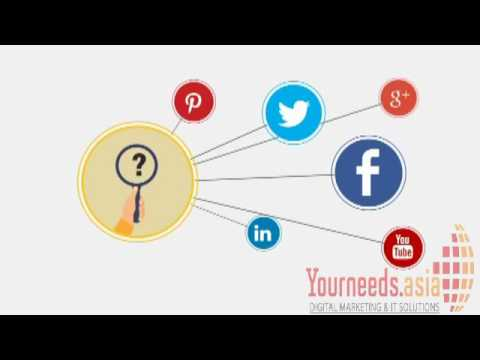 Digital Marketing Over View Full | Social Media Marketing Services Working