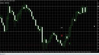 Day Trading the Forex Session Opening - three sweet EURUSD trade signals in Metatrader