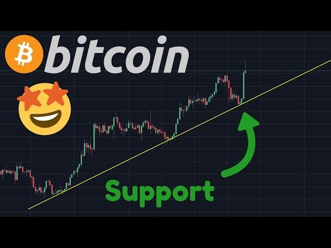 NICE!! The Bitcoin SUPPORT HELD!! | Is BTC Above $10k To Stay This Time?