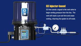 Graco G3 Lubrication Pump