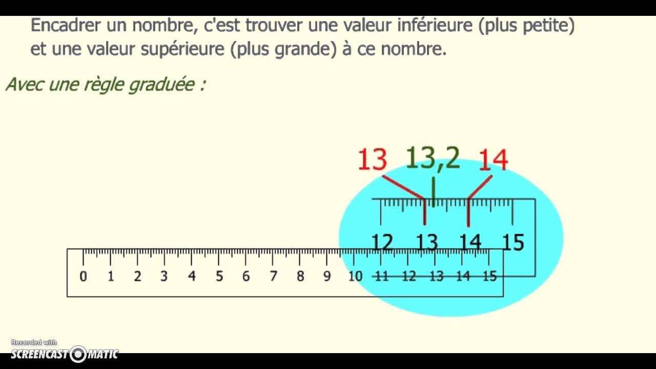 consecutif math