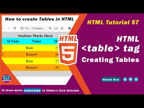 HTML Video Tutorial - 57 - Html Table Tag , Html Tr Tag And Html Td Tag