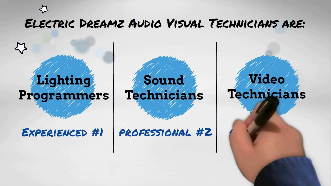 Audio visual equipment rental sound system lighting led wall audio visual equipment rental sound system lighting led wall electric dreamz singapore aloadofball Gallery
