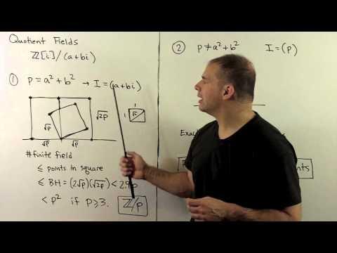 RNT2.4.  Gaussian Primes